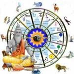 Vedų astrologija