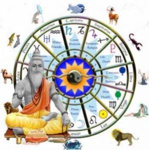 vedu astrologija