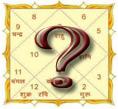 chorarine astrologija3
